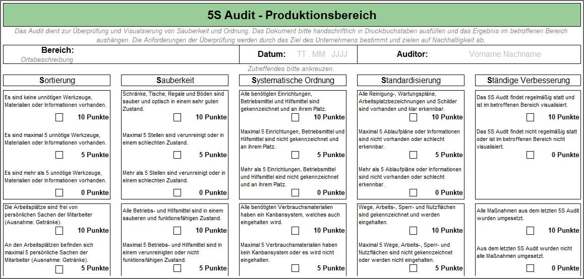 5S Audit - Produktion