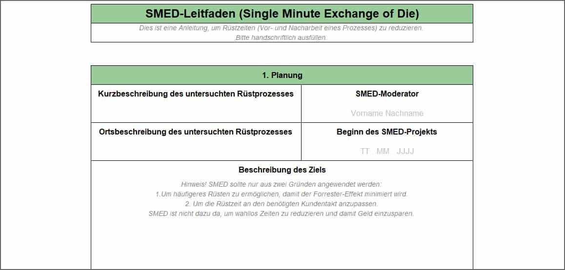 SMED-Leitfaden (Single Minute Exchange of Die)