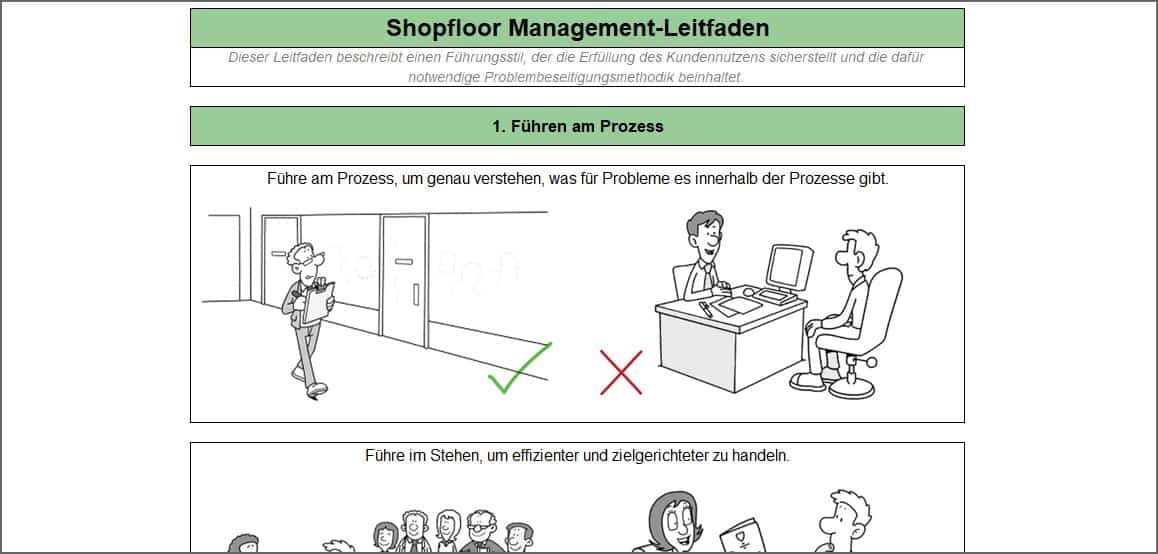 Shopfloor Management-Leitfaden